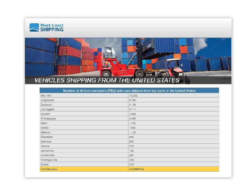 West Coast Shipping International Shipping