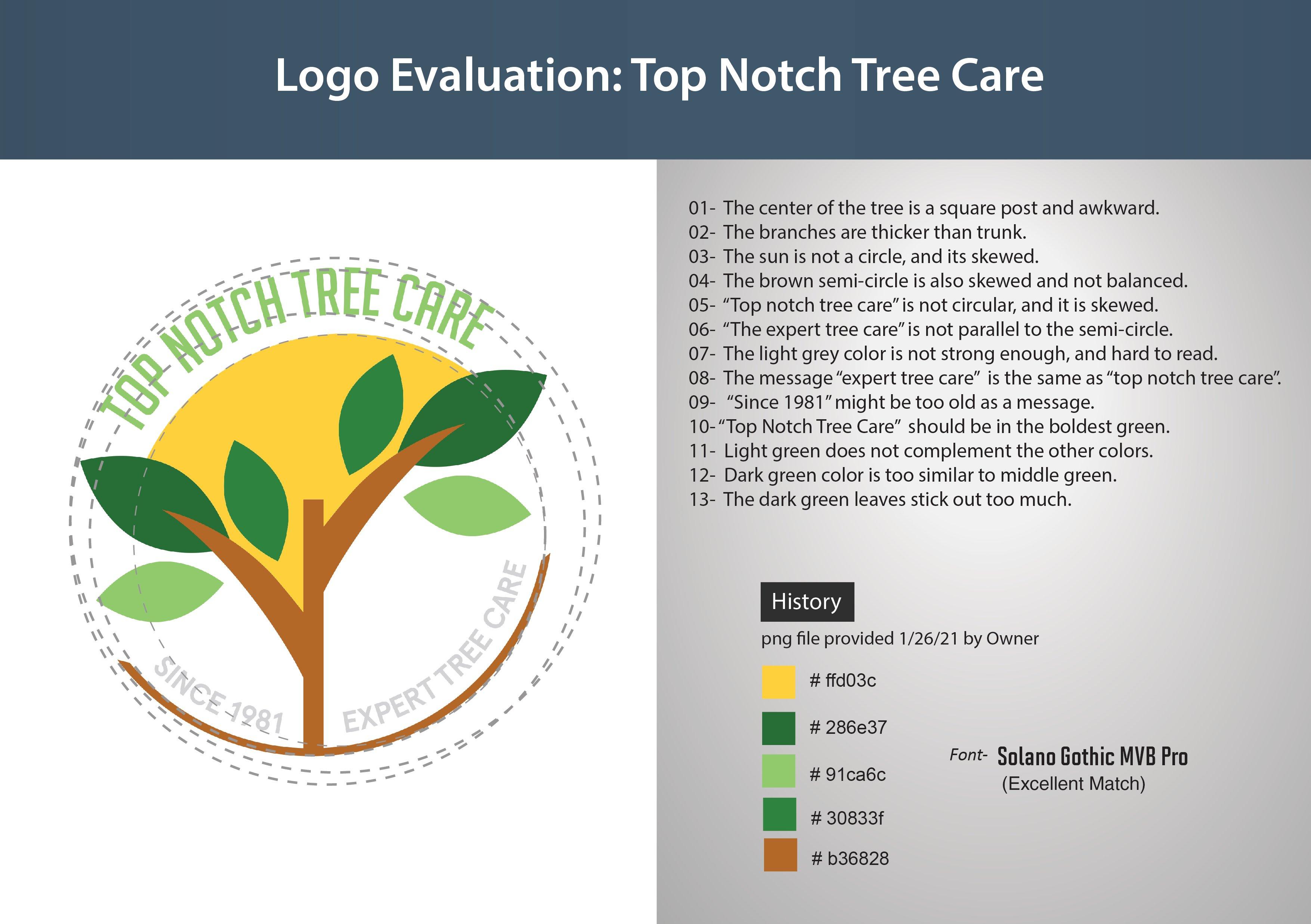 Design-service-Top-tree_step-one-D1_Artboard 1 copy 2